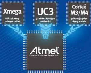 Nowy single-chip solution AtmegaRFR2 firmy Atmel