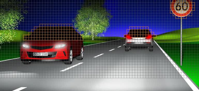 Lampy Led Kształtują Rynek Oświetlenia Samochodowego
